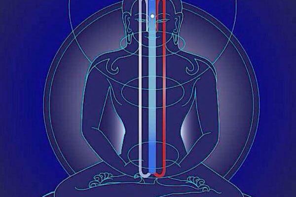 Kalou Rinpoché le précédent – Le yoga de l'intériorité